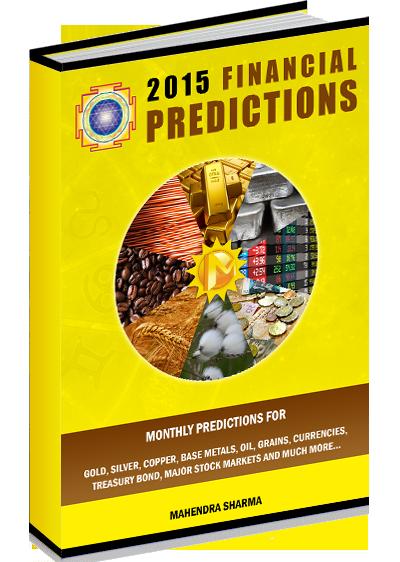 2015 Financial Predictions E-Book
